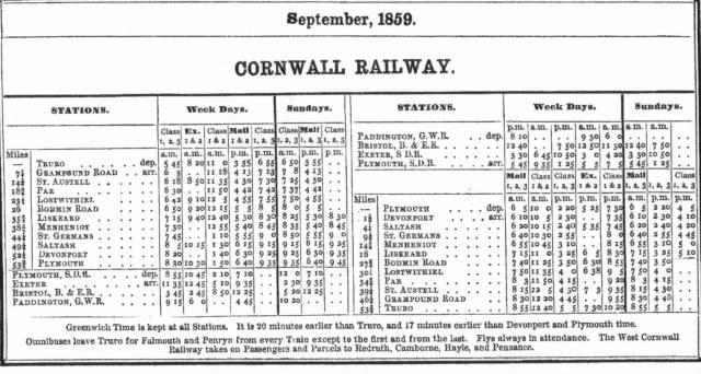 Cornwall Railwat Timetable 1859